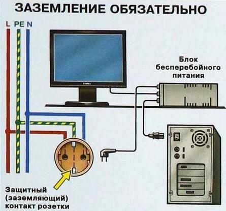 Заземление компьютера в квартире
