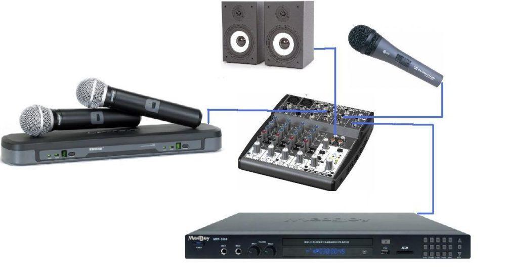 Подключение микрофона к колонкам